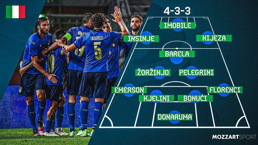 Na Euro s gol razlikom 25:0 - Mančova Italija samo Francuskoj priznaje da je bolja