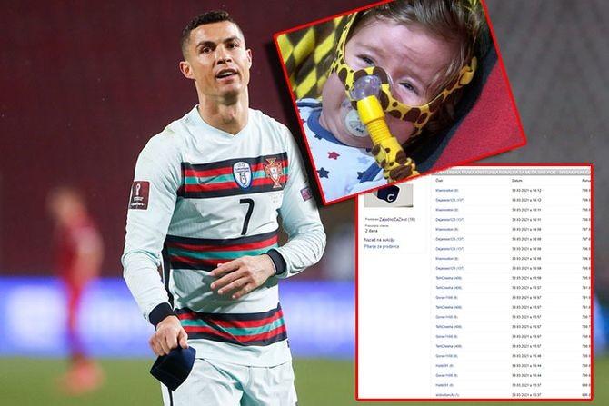 Ljudski šljam se igra sa životom malog Gavrila: Skidaju stotine lažnih ponuda za Ronaldovu traku!